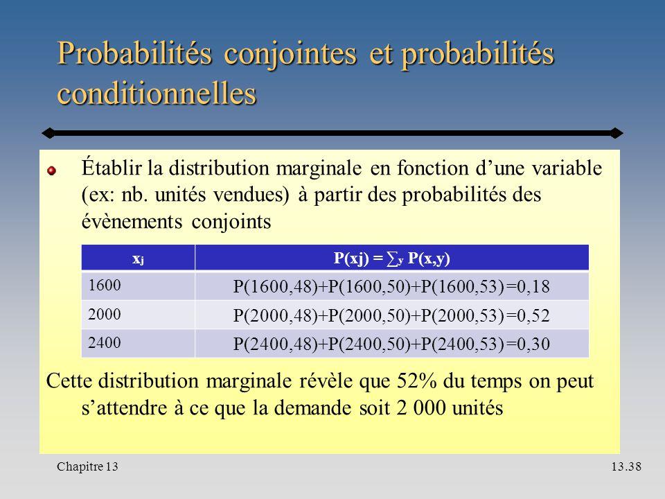Établir la distribution marginale en fonction d'une variable (ex: nb. unités vendues) à partir des probabilités des évènements conjoints Cette distrib