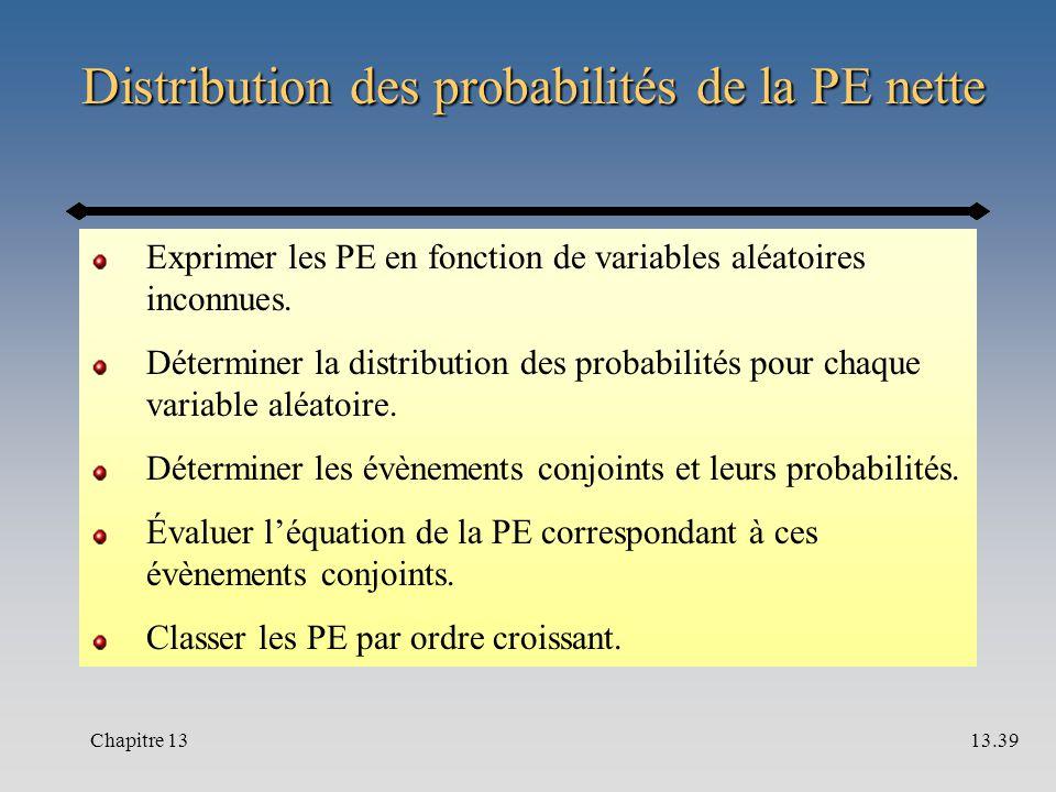 Distribution des probabilités de la PE nette Exprimer les PE en fonction de variables aléatoires inconnues.