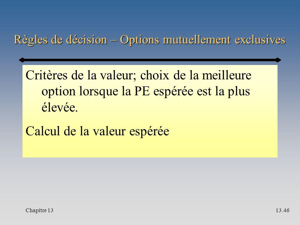 Règles de décision – Options mutuellement exclusives Critères de la valeur; choix de la meilleure option lorsque la PE espérée est la plus élevée. Cal