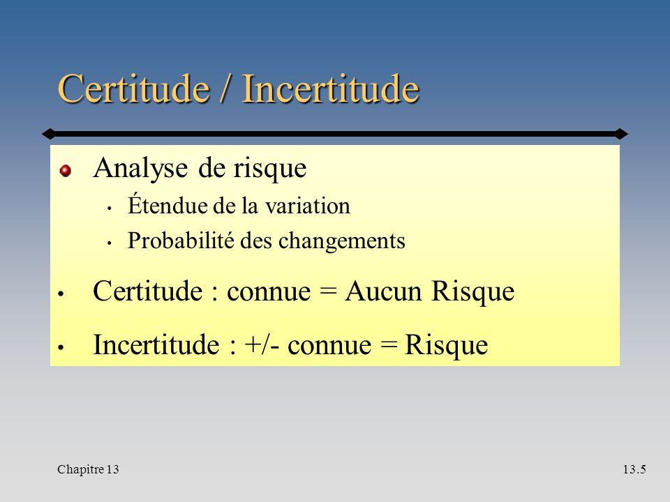 Certitude / Incertitude Analyse de risque • Étendue de la variation • Probabilité des changements • Certitude : connue = Aucun Risque • Incertitude : +/- connue = Risque Chapitre 1313.5