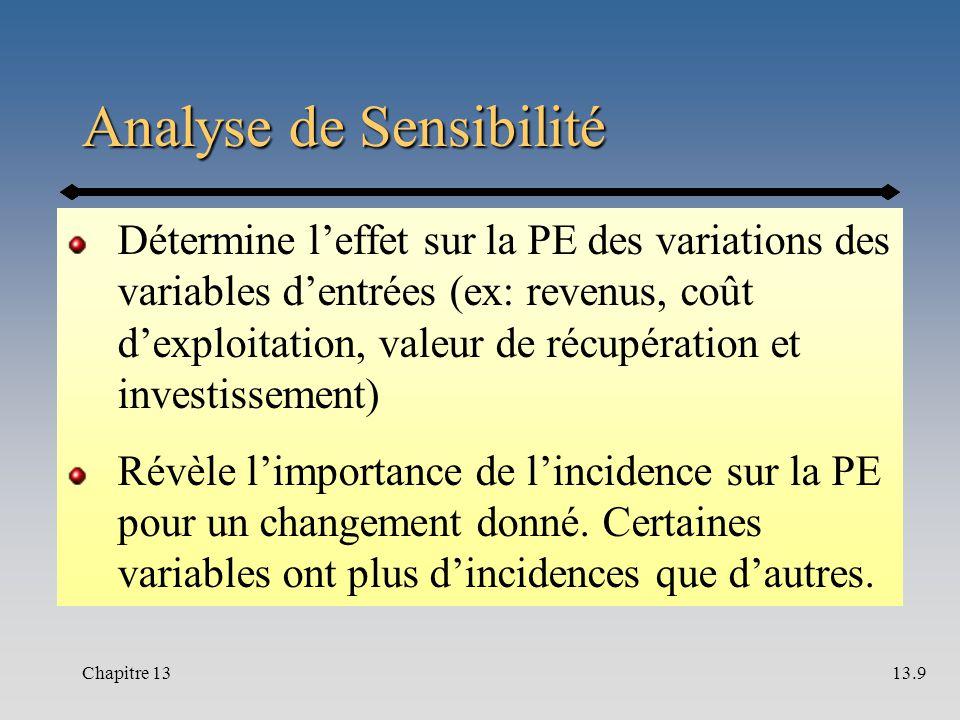 Analyse de Sensibilité Détermine l'effet sur la PE des variations des variables d'entrées (ex: revenus, coût d'exploitation, valeur de récupération et investissement) Révèle l'importance de l'incidence sur la PE pour un changement donné.