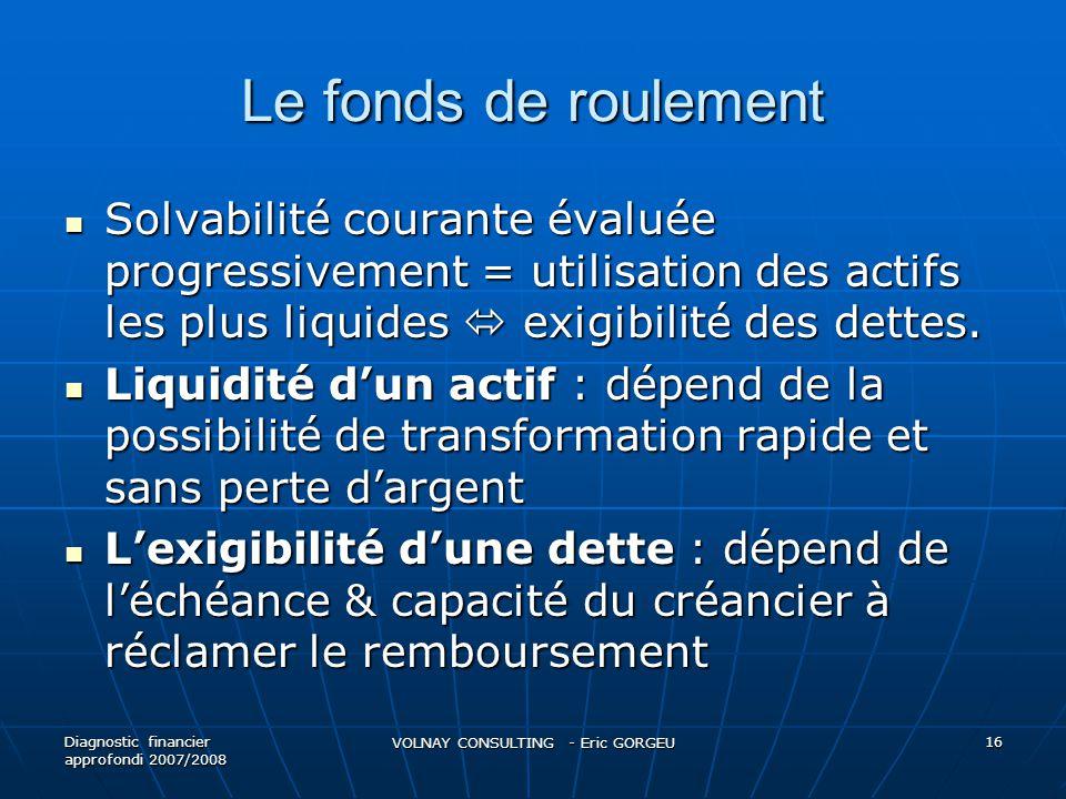 Le fonds de roulement  Solvabilité courante évaluée progressivement = utilisation des actifs les plus liquides  exigibilité des dettes.