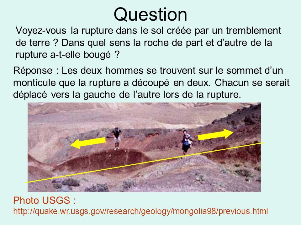 Question Voyez-vous la rupture dans le sol créée par un tremblement de terre ? Dans quel sens la roche de part et d'autre de la rupture a-t-elle bougé