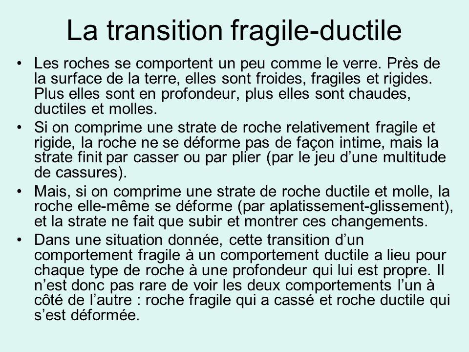 La transition fragile-ductile •Les roches se comportent un peu comme le verre. Près de la surface de la terre, elles sont froides, fragiles et rigides