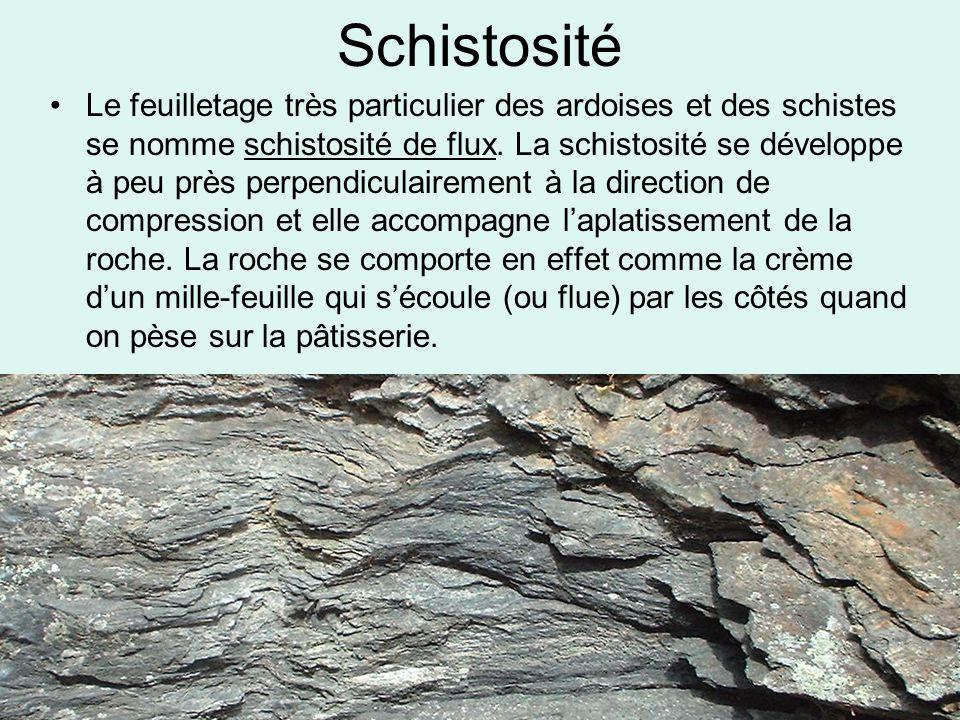 Schistosité •Le feuilletage très particulier des ardoises et des schistes se nomme schistosité de flux. La schistosité se développe à peu près perpend