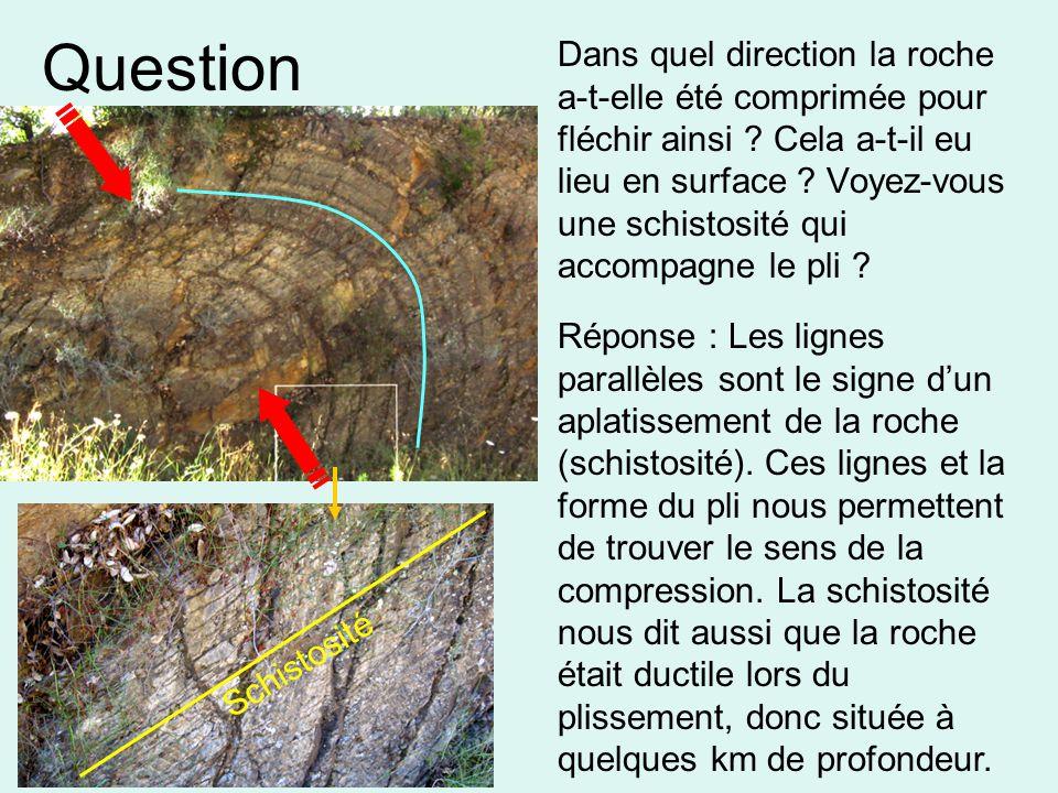 Question Dans quel direction la roche a-t-elle été comprimée pour fléchir ainsi ? Cela a-t-il eu lieu en surface ? Voyez-vous une schistosité qui acco