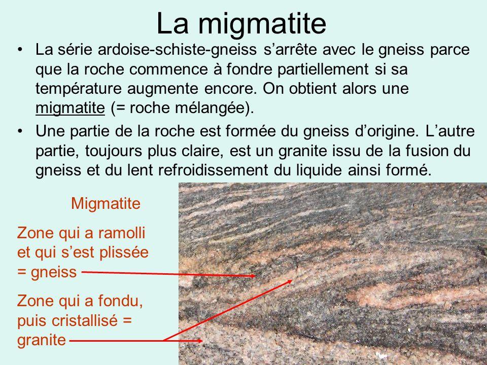 •La série ardoise-schiste-gneiss s'arrête avec le gneiss parce que la roche commence à fondre partiellement si sa température augmente encore. On obti
