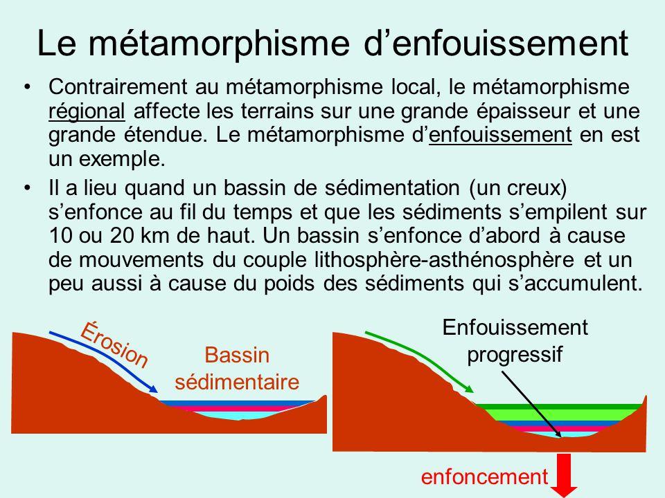 Le métamorphisme d'enfouissement •Contrairement au métamorphisme local, le métamorphisme régional affecte les terrains sur une grande épaisseur et une