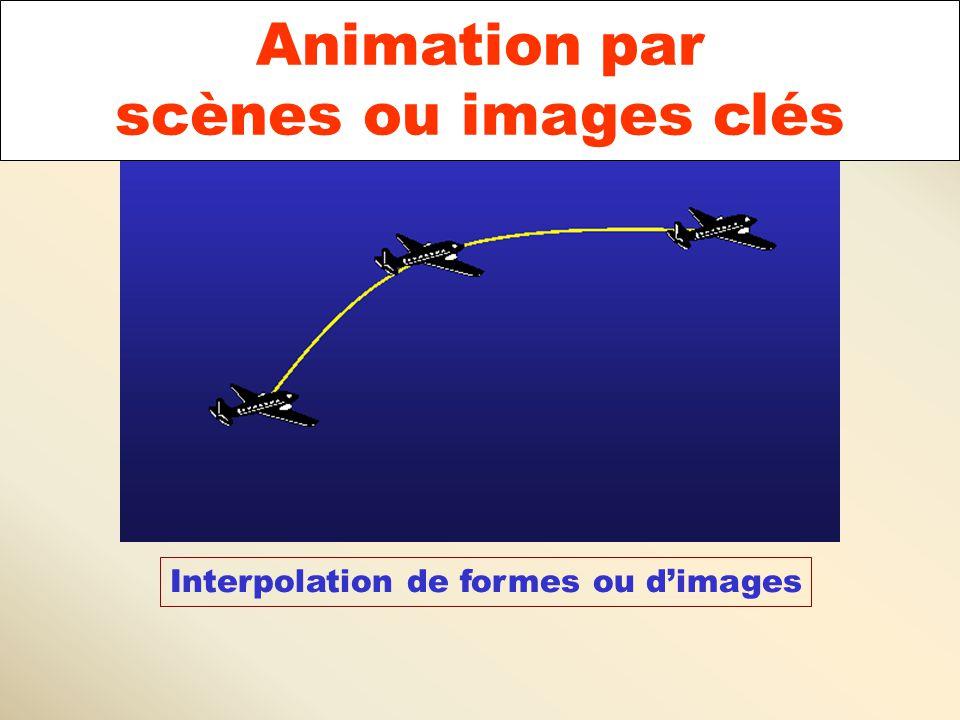 Animation par scènes ou images clés Interpolation de formes ou d'images