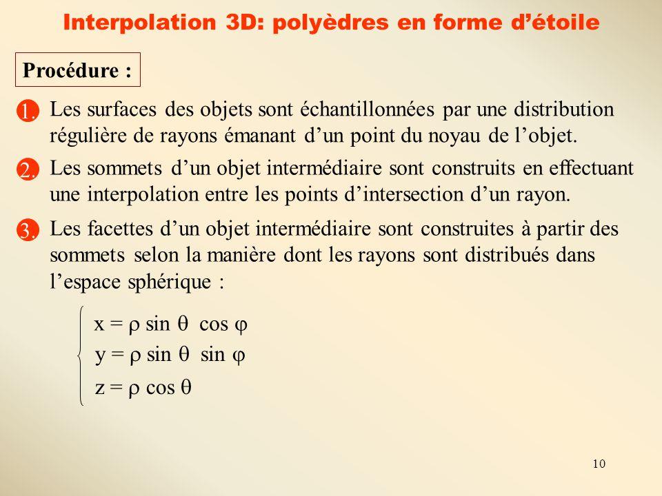 10 Interpolation 3D: polyèdres en forme d'étoile Procédure : 1. Les surfaces des objets sont échantillonnées par une distribution régulière de rayons
