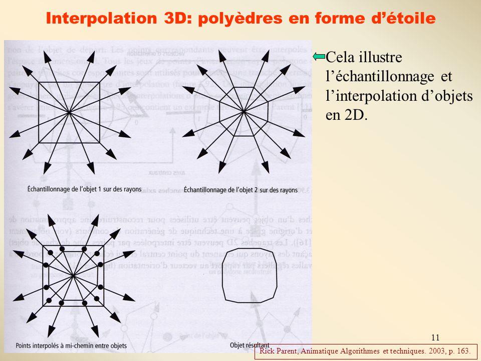 11 Interpolation 3D: polyèdres en forme d'étoile Cela illustre l'échantillonnage et l'interpolation d'objets en 2D. Rick Parent, Animatique Algorithme