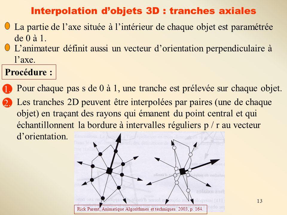 13 Interpolation d'objets 3D : tranches axiales La partie de l'axe située à l'intérieur de chaque objet est paramétrée de 0 à 1. L'animateur définit a