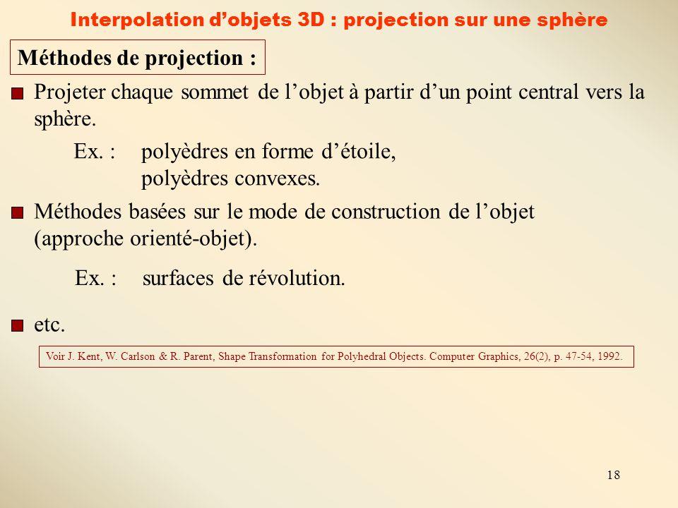 18 Interpolation d'objets 3D : projection sur une sphère Méthodes de projection : Projeter chaque sommet de l'objet à partir d'un point central vers la sphère.