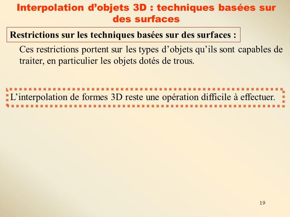 19 Interpolation d'objets 3D : techniques basées sur des surfaces Restrictions sur les techniques basées sur des surfaces : Ces restrictions portent sur les types d'objets qu'ils sont capables de traiter, en particulier les objets dotés de trous.