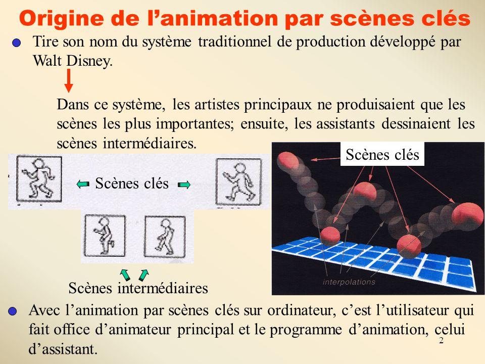 2 Origine de l'animation par scènes clés Tire son nom du système traditionnel de production développé par Walt Disney. Dans ce système, les artistes p
