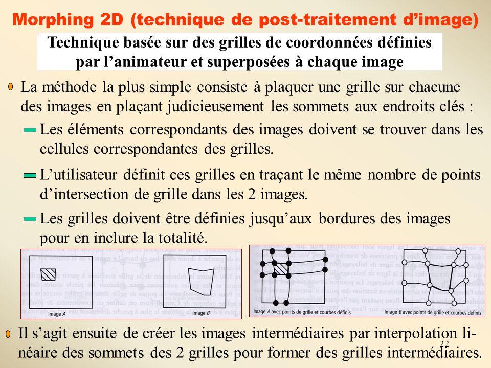 22 Morphing 2D (technique de post-traitement d'image) La méthode la plus simple consiste à plaquer une grille sur chacune des images en plaçant judicieusement les sommets aux endroits clés : Il s'agit ensuite de créer les images intermédiaires par interpolation li- néaire des sommets des 2 grilles pour former des grilles intermédiaires.