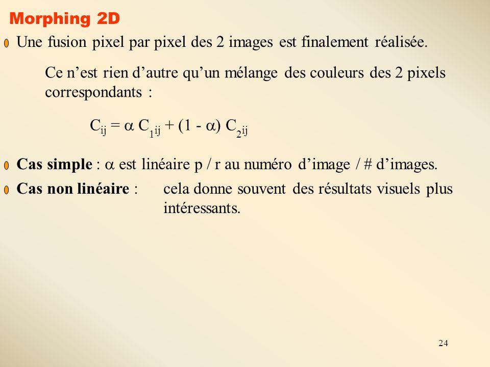 24 Morphing 2D Une fusion pixel par pixel des 2 images est finalement réalisée. Ce n'est rien d'autre qu'un mélange des couleurs des 2 pixels correspo