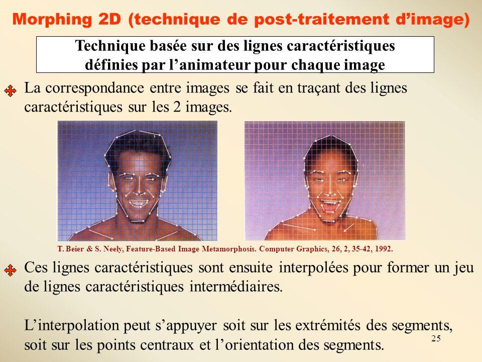 25 Morphing 2D (technique de post-traitement d'image) Technique basée sur des lignes caractéristiques définies par l'animateur pour chaque image La co