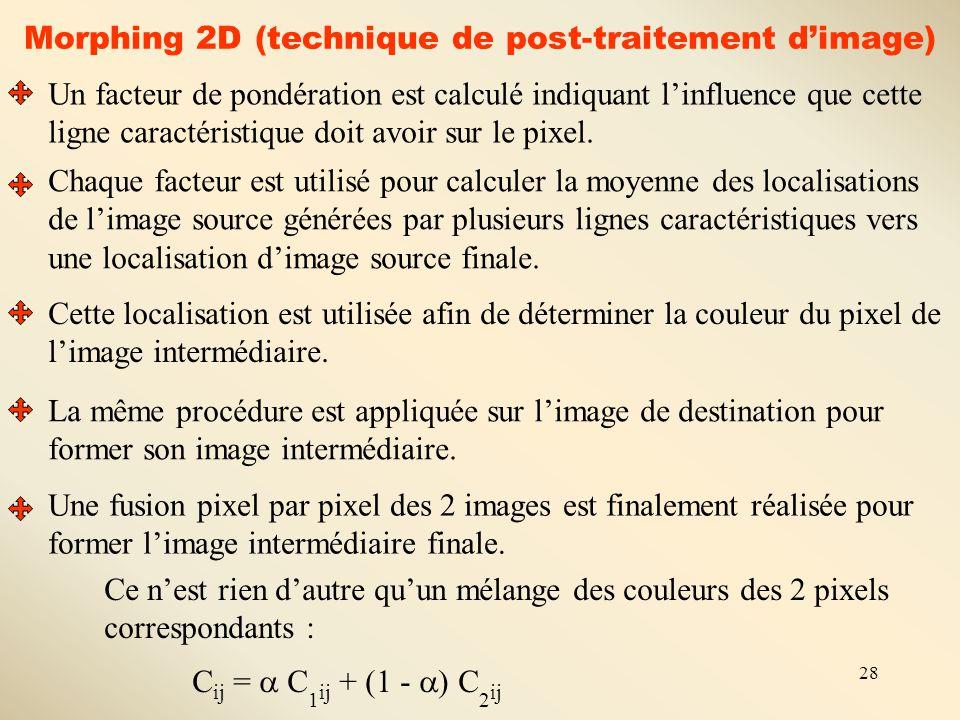 28 Morphing 2D (technique de post-traitement d'image) Un facteur de pondération est calculé indiquant l'influence que cette ligne caractéristique doit avoir sur le pixel.
