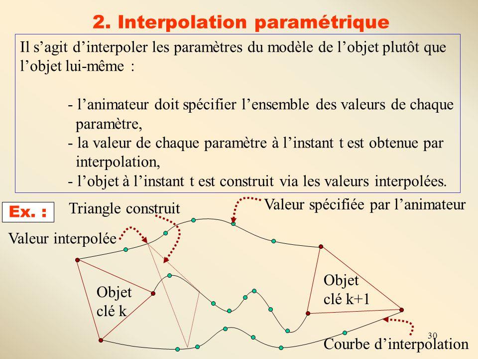 30 2. Interpolation paramétrique Il s'agit d'interpoler les paramètres du modèle de l'objet plutôt que l'objet lui-même : - l'animateur doit spécifier