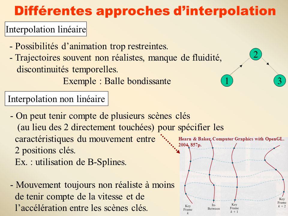 5 Différentes approches d'interpolation Interpolation linéaire - Possibilités d'animation trop restreintes. - Trajectoires souvent non réalistes, manq