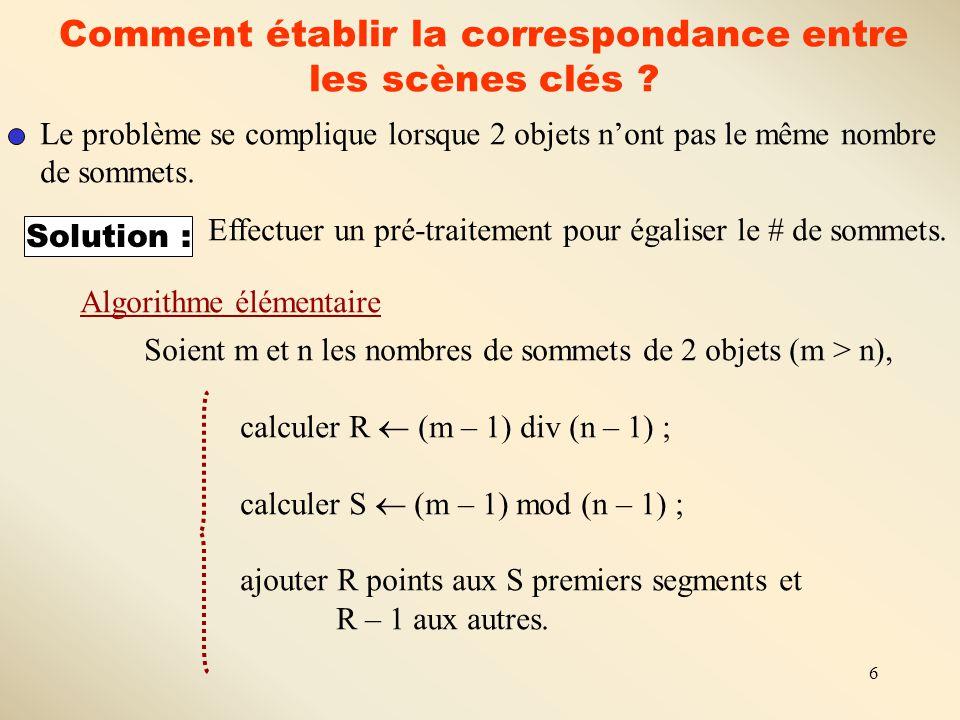 6 Comment établir la correspondance entre les scènes clés ? Le problème se complique lorsque 2 objets n'ont pas le même nombre de sommets. Solution :