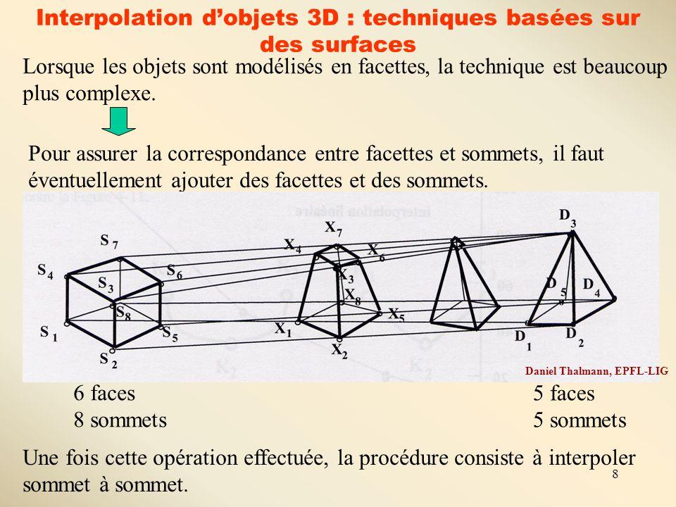 8 Interpolation d'objets 3D : techniques basées sur des surfaces Lorsque les objets sont modélisés en facettes, la technique est beaucoup plus complex