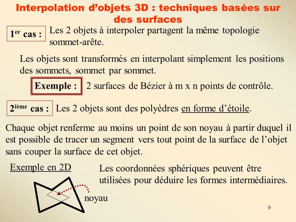 9 Interpolation d'objets 3D : techniques basées sur des surfaces 1 er cas : Les 2 objets à interpoler partagent la même topologie sommet-arête. Les ob