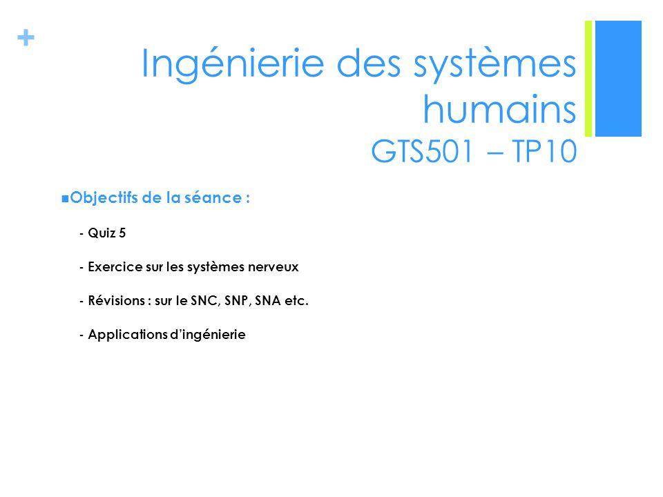 + Ingénierie des systèmes humains GTS501 – TP10  Objectifs de la séance : - Quiz 5 - Exercice sur les systèmes nerveux - Révisions : sur le SNC, SNP,