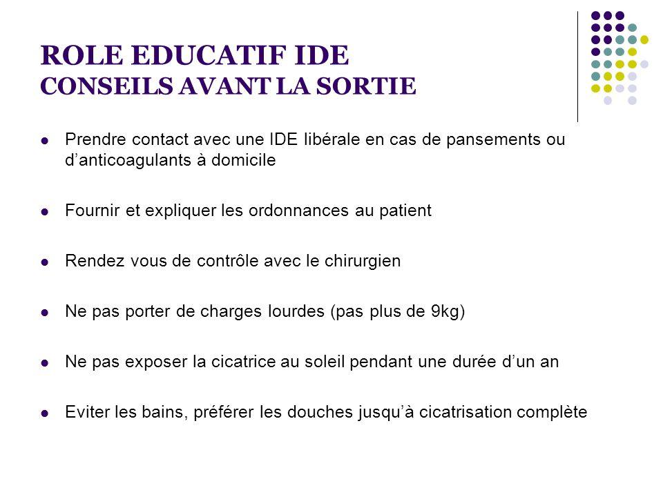ROLE EDUCATIF IDE CONSEILS AVANT LA SORTIE  Prendre contact avec une IDE libérale en cas de pansements ou d'anticoagulants à domicile  Fournir et ex