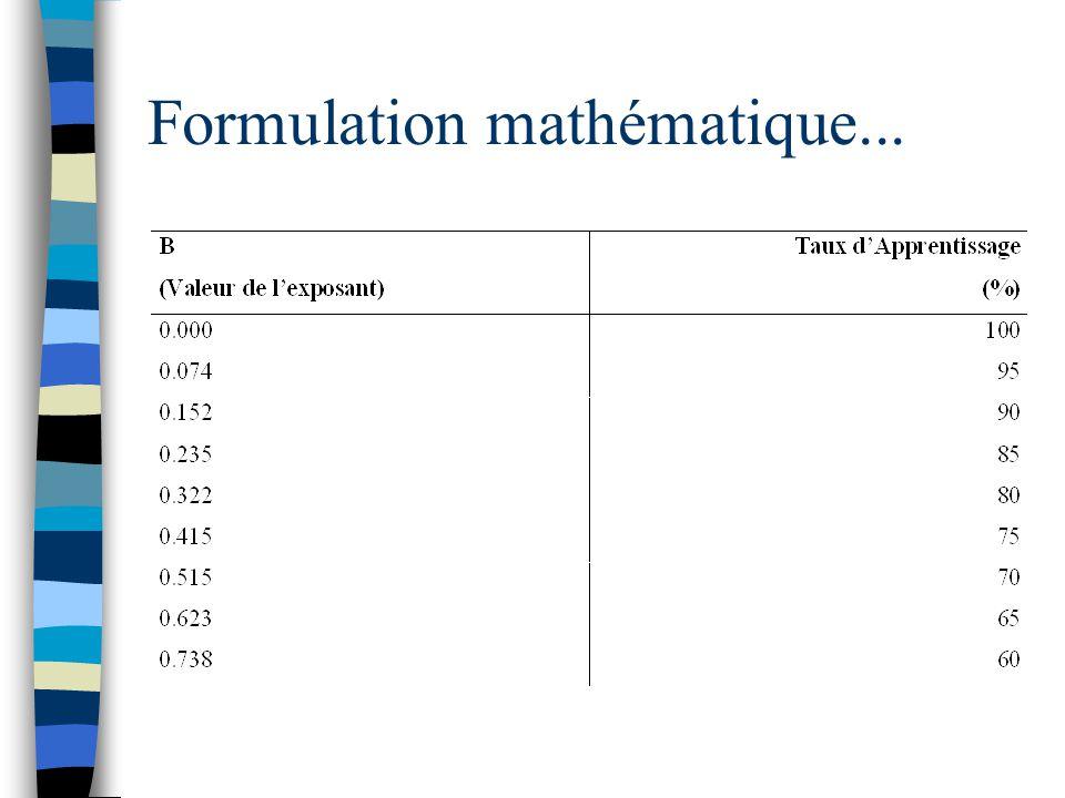 Formulation mathématique...