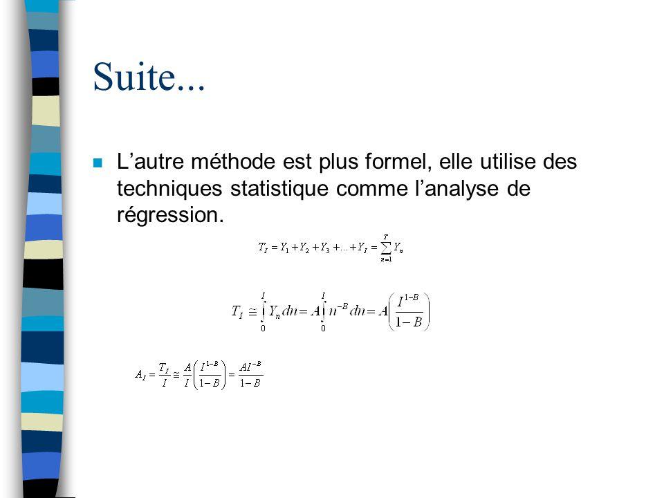 Suite... n L'autre méthode est plus formel, elle utilise des techniques statistique comme l'analyse de régression.