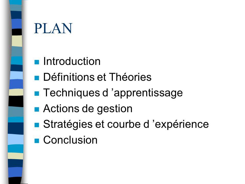PLAN n Introduction n Définitions et Théories n Techniques d 'apprentissage n Actions de gestion n Stratégies et courbe d 'expérience n Conclusion