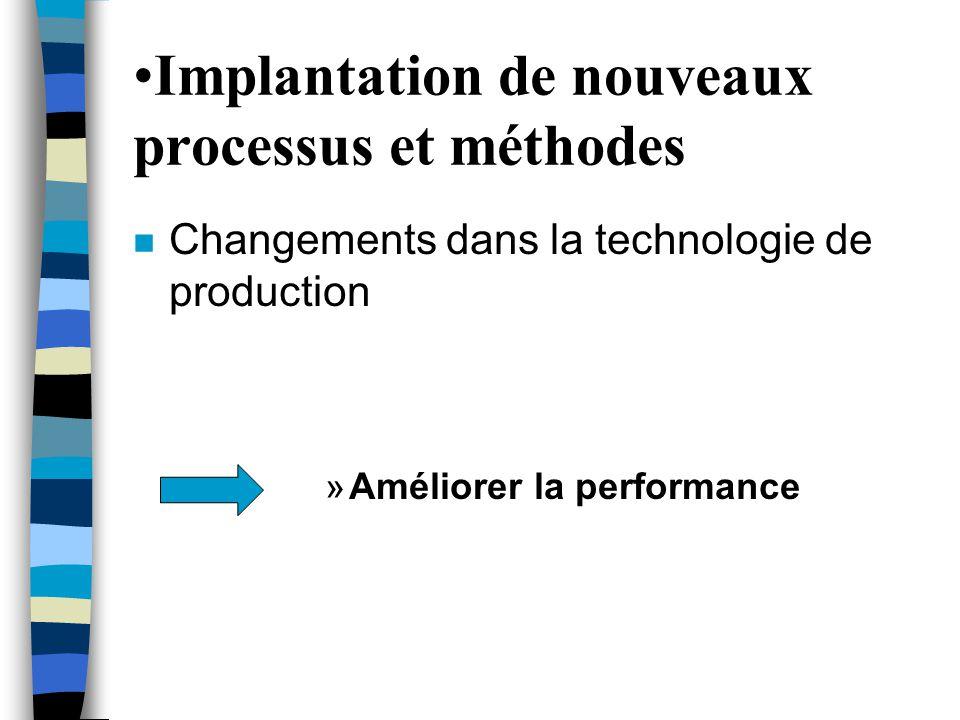 •Implantation de nouveaux processus et méthodes n Changements dans la technologie de production »Améliorer la performance
