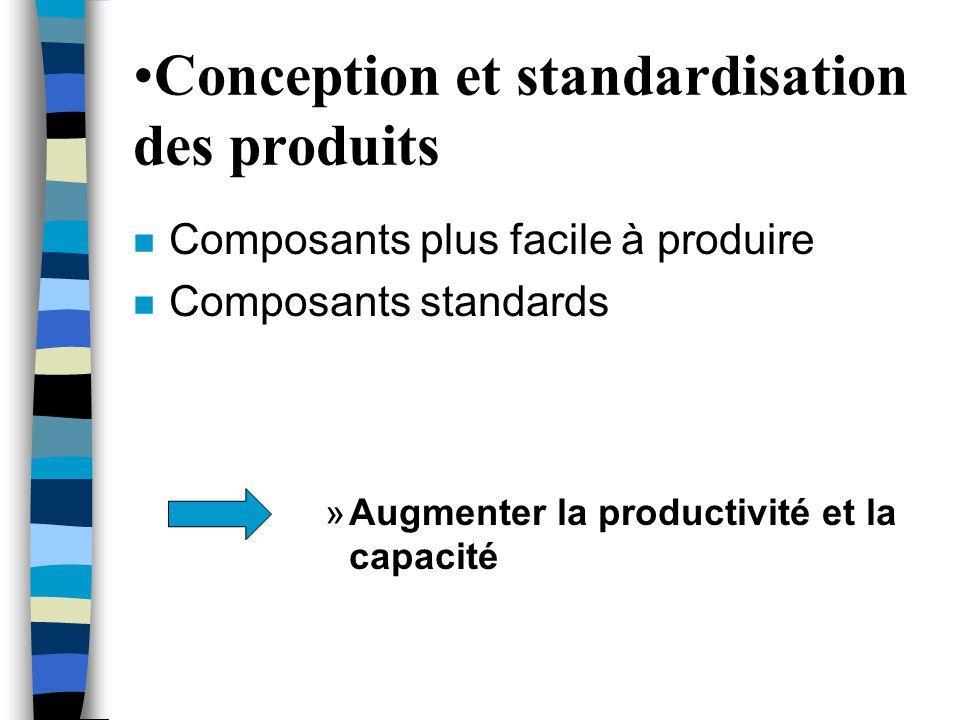•Conception et standardisation des produits n Composants plus facile à produire n Composants standards »Augmenter la productivité et la capacité