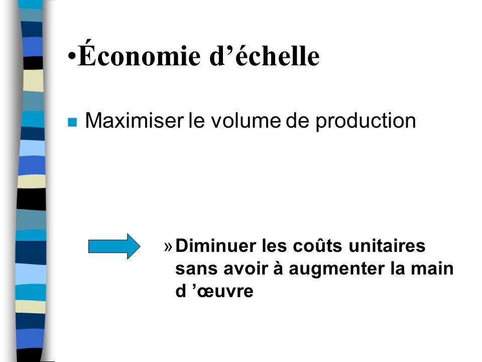 •Économie d'échelle n Maximiser le volume de production »Diminuer les coûts unitaires sans avoir à augmenter la main d 'œuvre