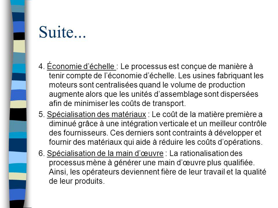 Suite... 4. Économie d'échelle : Le processus est conçue de manière à tenir compte de l'économie d'échelle. Les usines fabriquant les moteurs sont cen