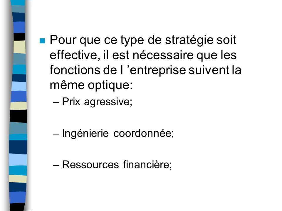 n Pour que ce type de stratégie soit effective, il est nécessaire que les fonctions de l 'entreprise suivent la même optique: –Prix agressive; –Ingéni