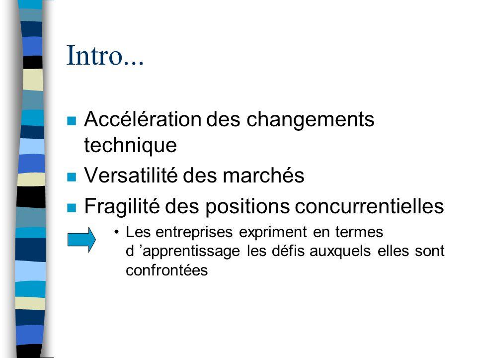 Intro... n Accélération des changements technique n Versatilité des marchés n Fragilité des positions concurrentielles •Les entreprises expriment en t