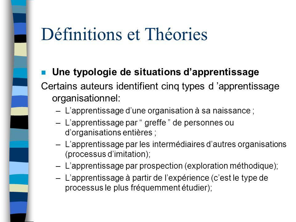 Définitions et Théories n Une typologie de situations d'apprentissage Certains auteurs identifient cinq types d 'apprentissage organisationnel: –L'app