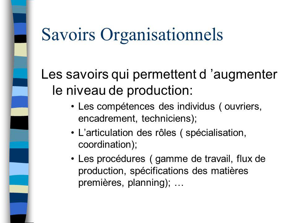 Savoirs Organisationnels Les savoirs qui permettent d 'augmenter le niveau de production: •Les compétences des individus ( ouvriers, encadrement, tech