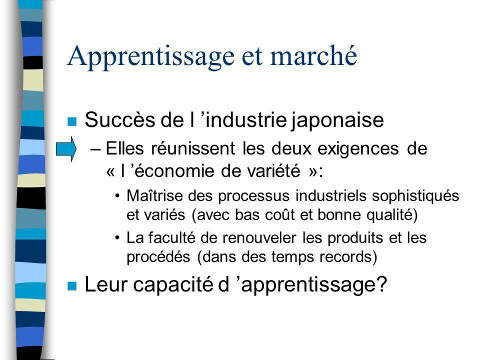 Apprentissage et marché n Succès de l 'industrie japonaise –Elles réunissent les deux exigences de « l 'économie de variété »: •Maîtrise des processus