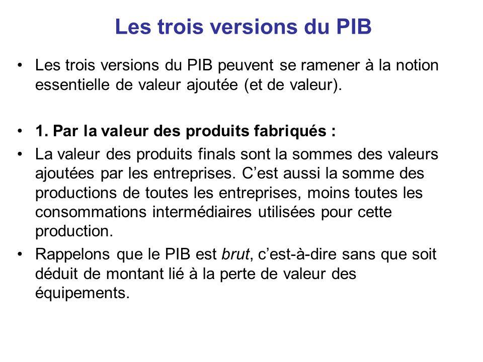 Les trois versions du PIB •Les trois versions du PIB peuvent se ramener à la notion essentielle de valeur ajoutée (et de valeur). •1. Par la valeur de
