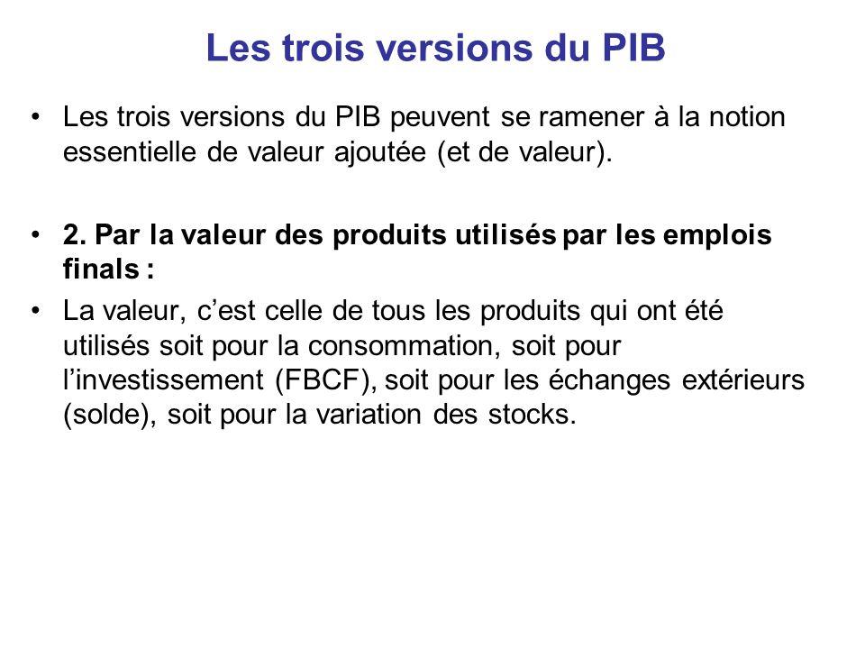 Les trois versions du PIB •Les trois versions du PIB peuvent se ramener à la notion essentielle de valeur ajoutée (et de valeur). •2. Par la valeur de