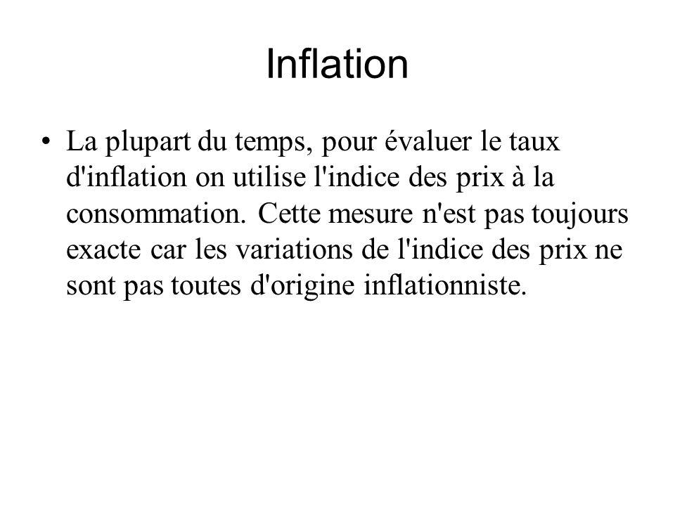 Inflation •La plupart du temps, pour évaluer le taux d'inflation on utilise l'indice des prix à la consommation. Cette mesure n'est pas toujours exact