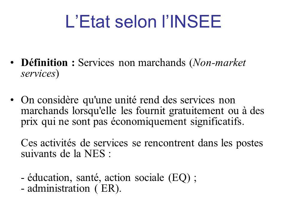 L'Etat selon l'INSEE •Définition : Services non marchands (Non-market services) •On considère qu'une unité rend des services non marchands lorsqu'elle