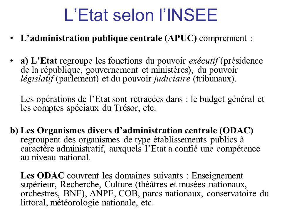L'Etat selon l'INSEE •L'administration publique centrale (APUC) comprennent : •a) L'Etat regroupe les fonctions du pouvoir exécutif (présidence de la