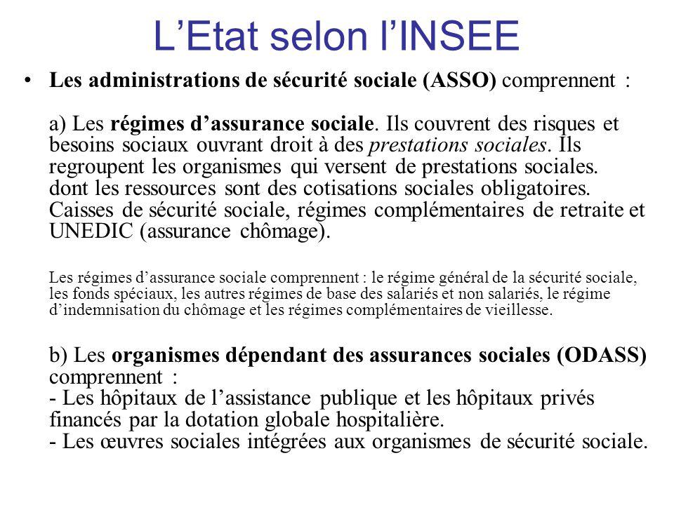L'Etat selon l'INSEE •Les administrations de sécurité sociale (ASSO) comprennent : a) Les régimes d'assurance sociale. Ils couvrent des risques et bes