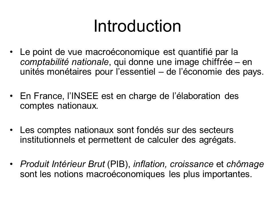 Introduction •Le point de vue macroéconomique est quantifié par la comptabilité nationale, qui donne une image chiffrée – en unités monétaires pour l'