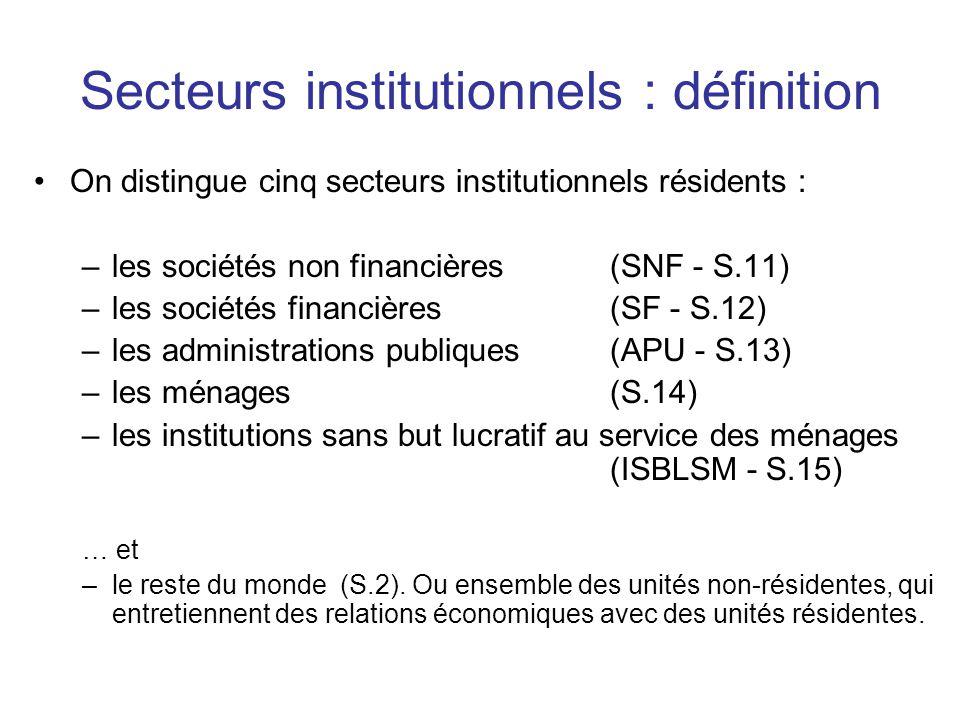 Secteurs institutionnels : définition •On distingue cinq secteurs institutionnels résidents : –les sociétés non financières (SNF - S.11) –les sociétés